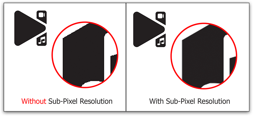 Example subpixel resolution