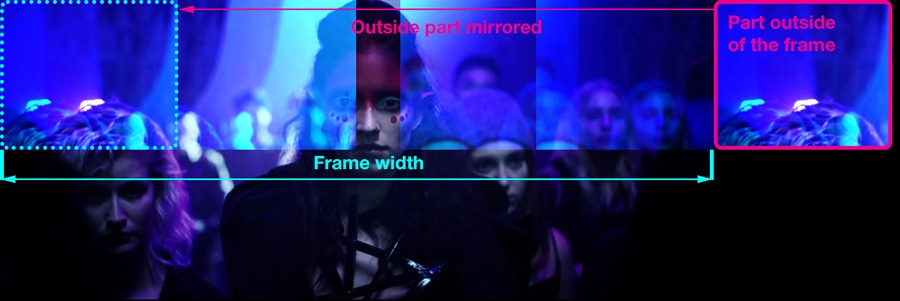 How to achieve mirrored reflection blocks in video distortion