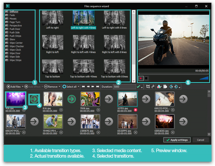 How to make a slideshow out of photos